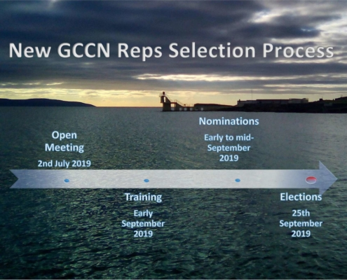 GCCN Selection Process